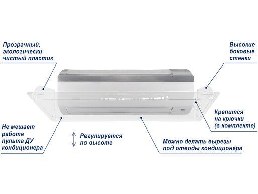 Особенности экрана для настенного кондиционера Классик 1000 мм