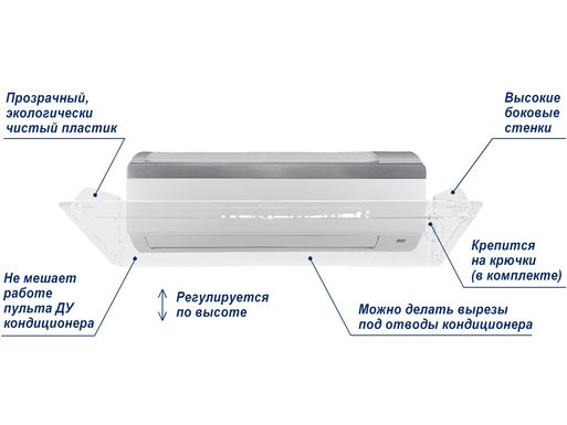 Особенности экрана для настенного кондиционера Классик 1200 мм