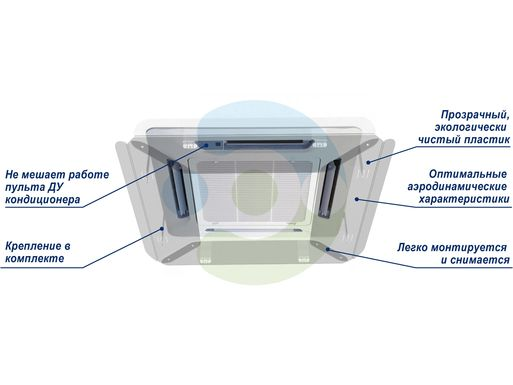 Экран Флат 650х650 мм для потолочного кондиционера – фото 5